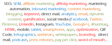 Marketing terms